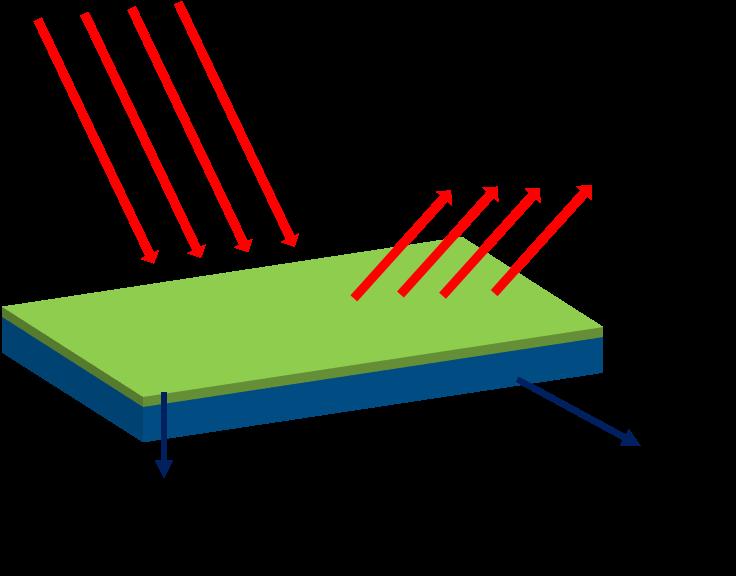 FDTD测反射率